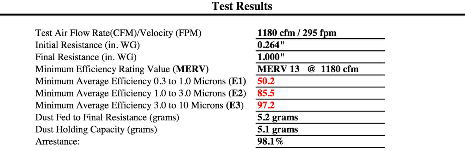 test results for Second Nature MERV 13